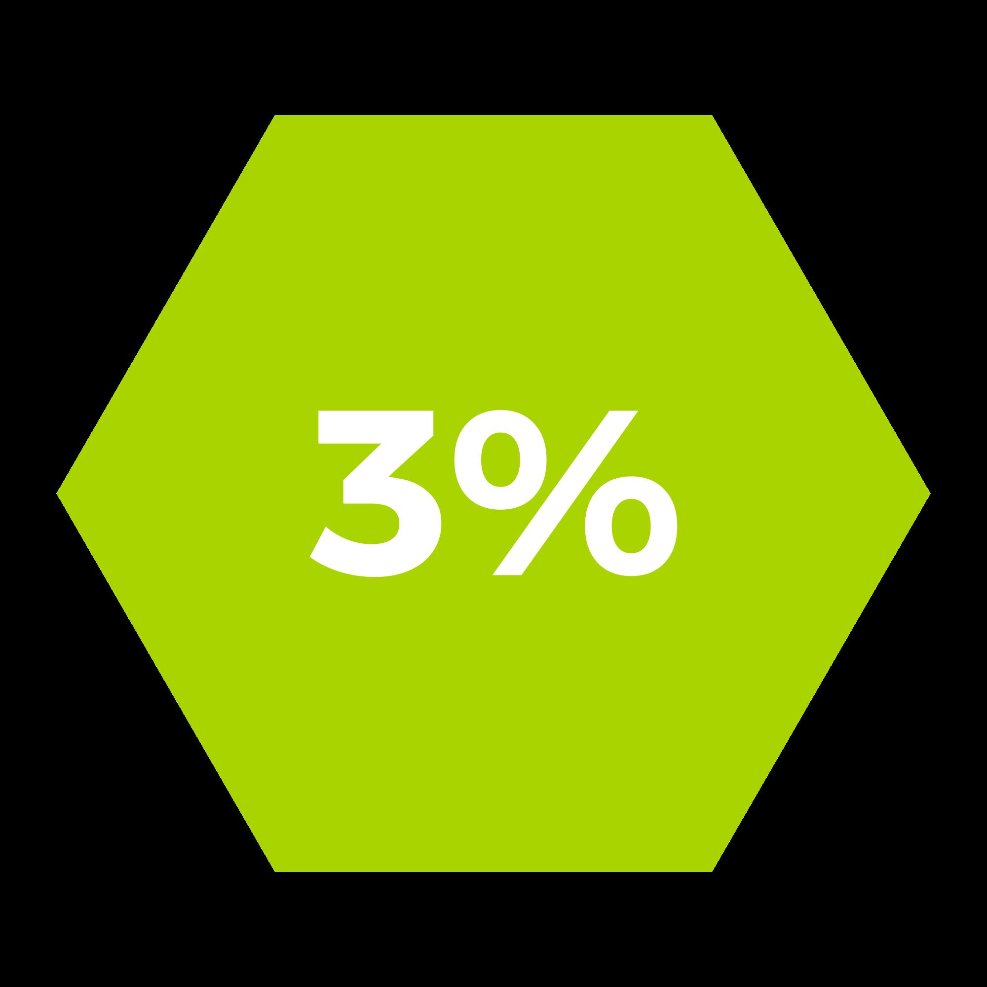3% hexagono