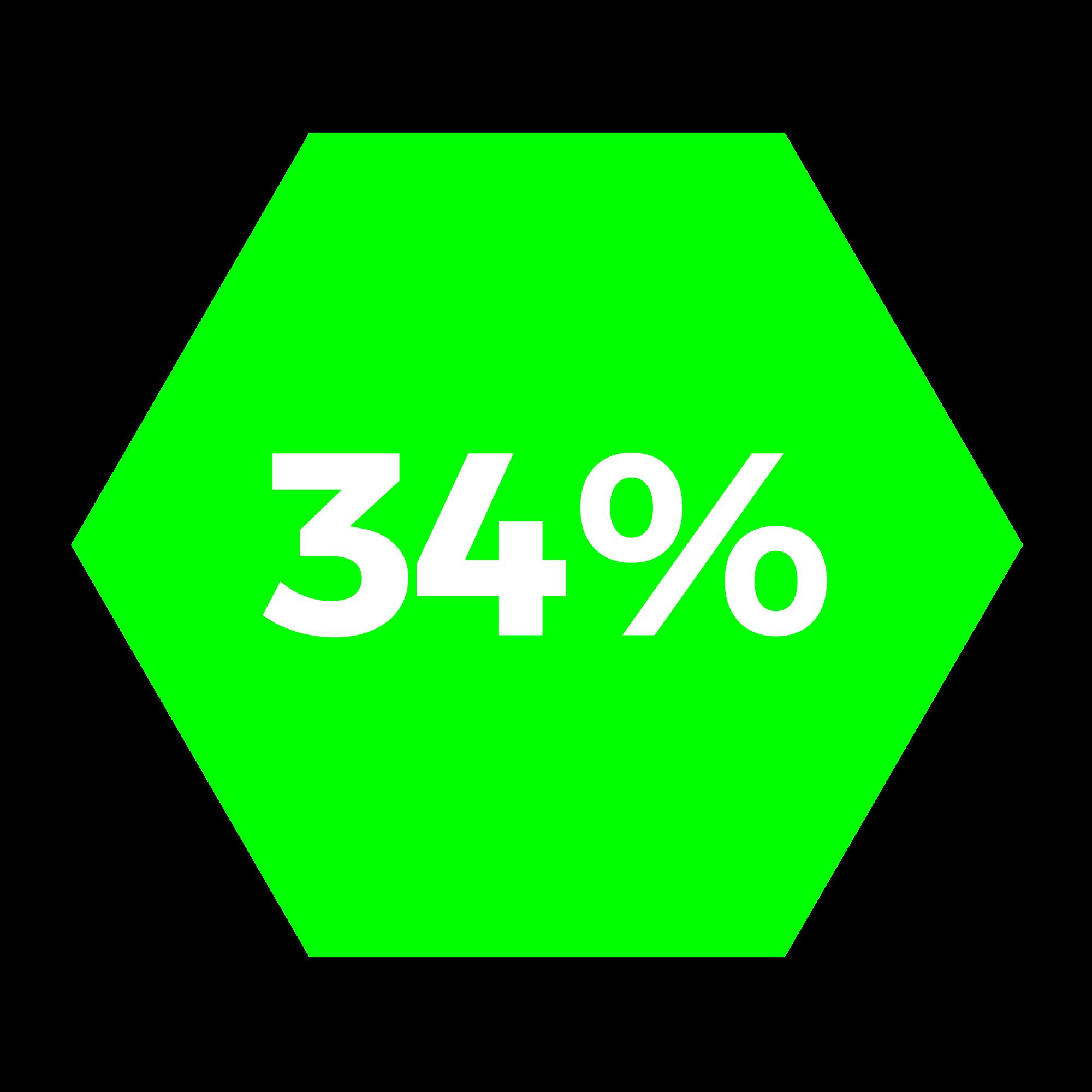 34% Acabamentos