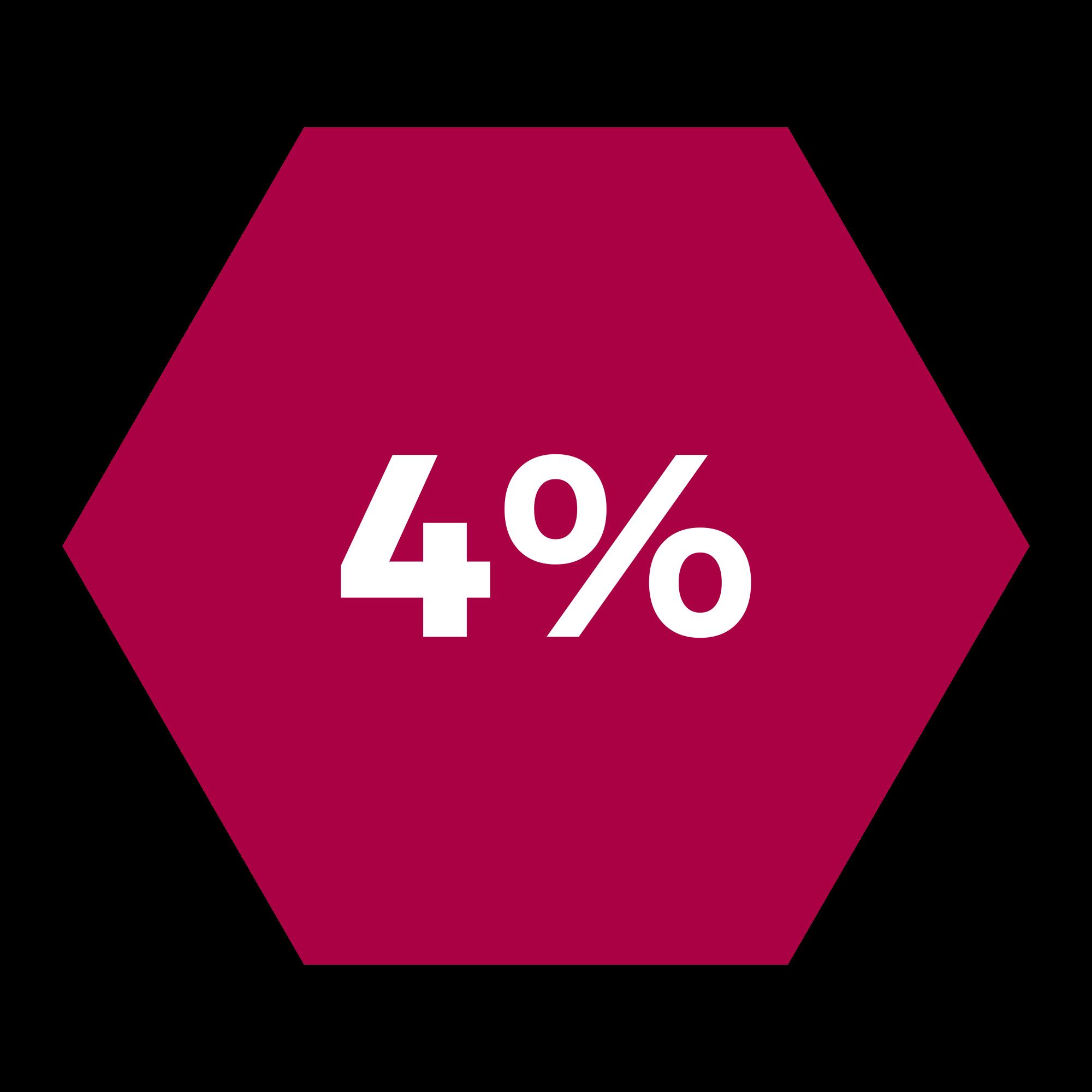 4% hexagono