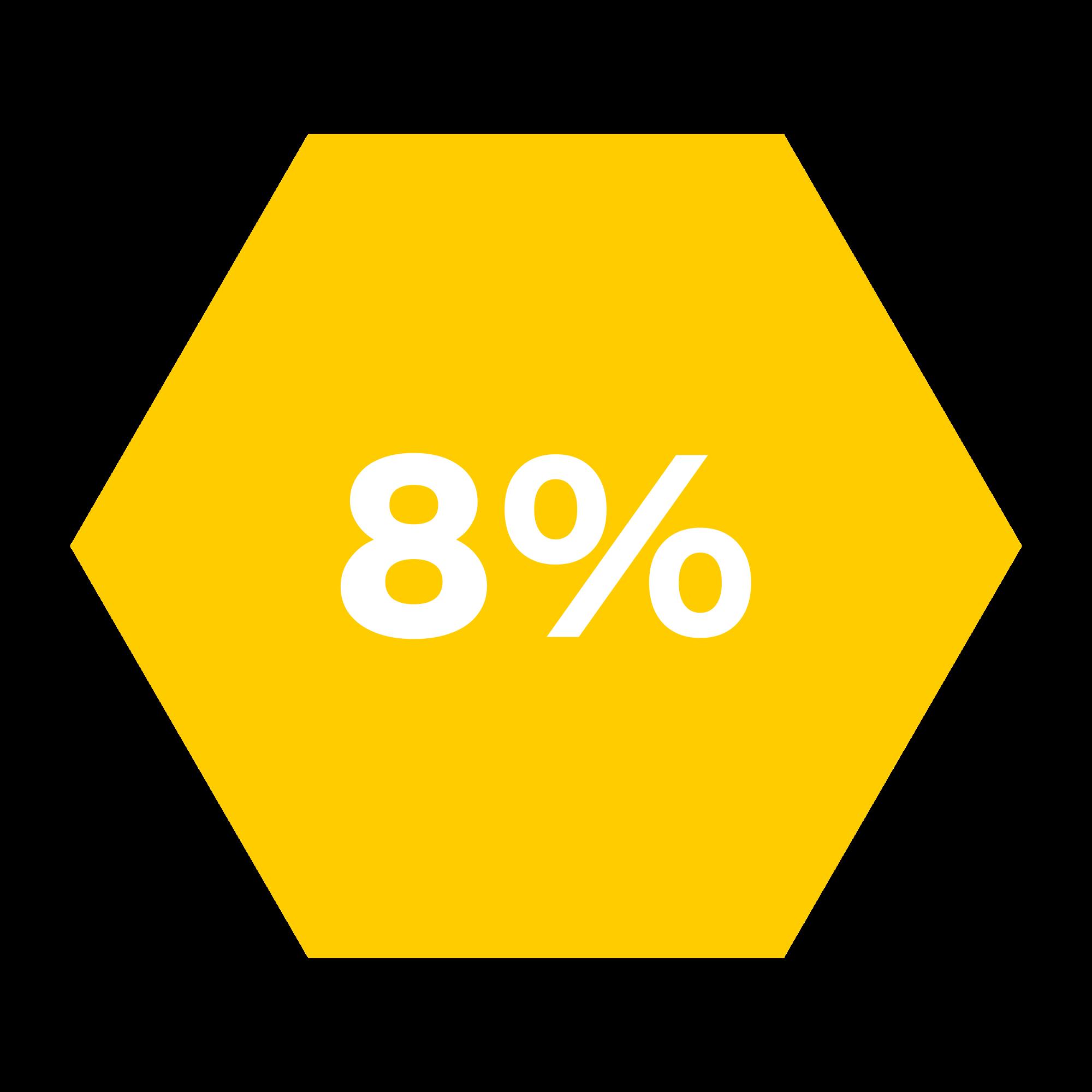 8% Final em hexagono