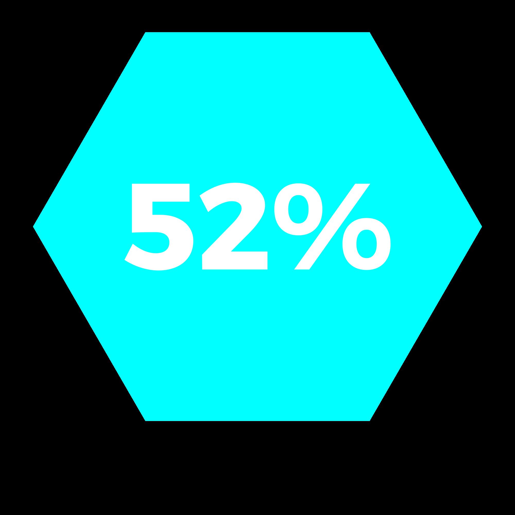 52% infra e supra-estrutura